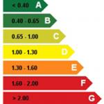 La importancia de la calificación energética de la vivienda